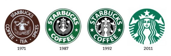 Starbucks Logo: From humble beginnings to now.